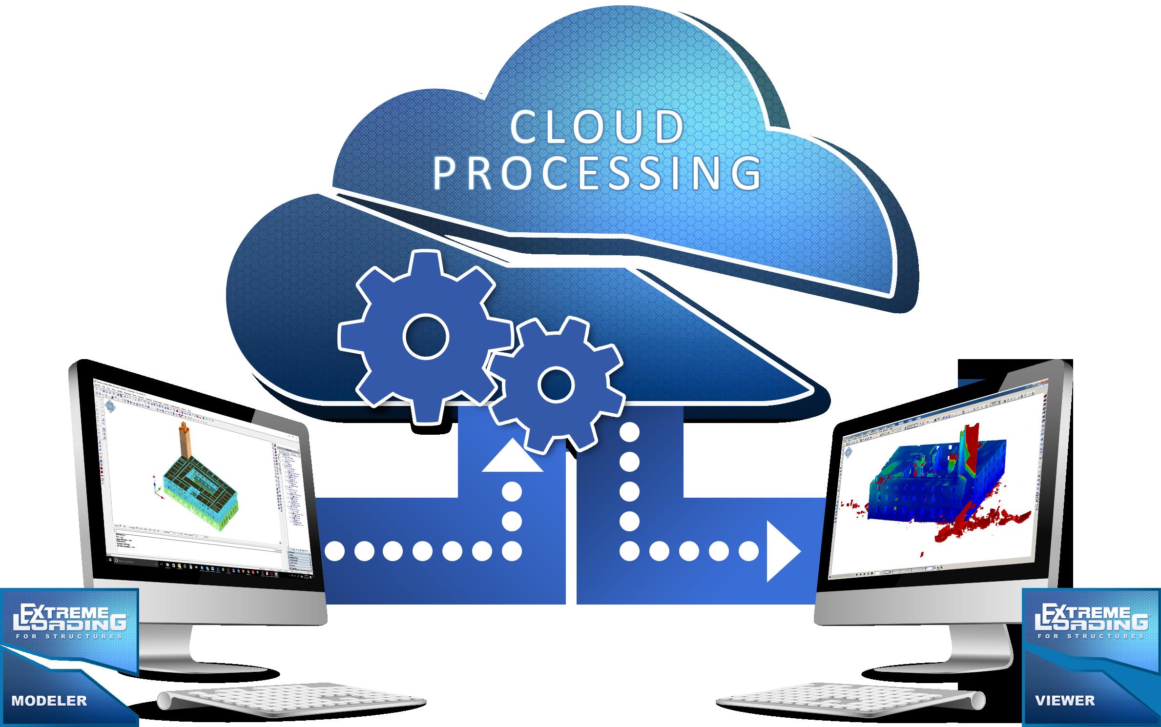 ELS Cloud Workflow