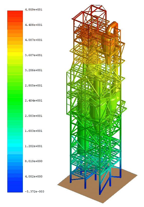 Displacement contours from the 3-D analysis of a industrial structure demolition
