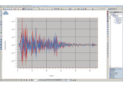 Time History Seismic Analysis