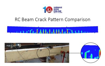 Numerical Simulations of Collapse Tests on RC Beams
